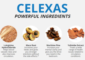 celexas Male Enhancement Trial ingredients