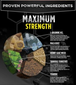 postdrox ingredients